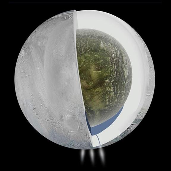 Encelado - Lunas de Saturno